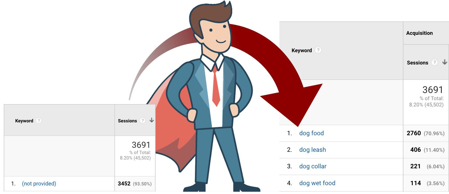 Logo Keyword Hero