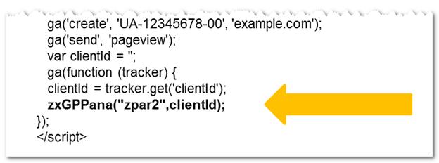 zanox in Google Skript