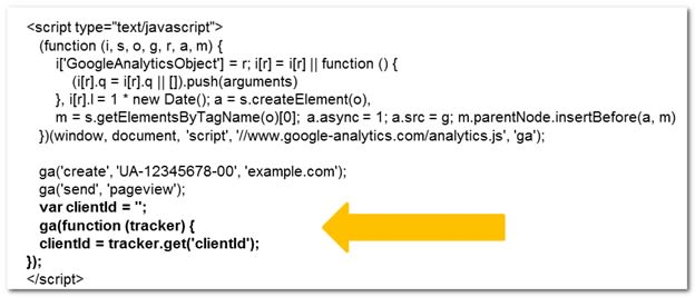 Client ID Google Analytics