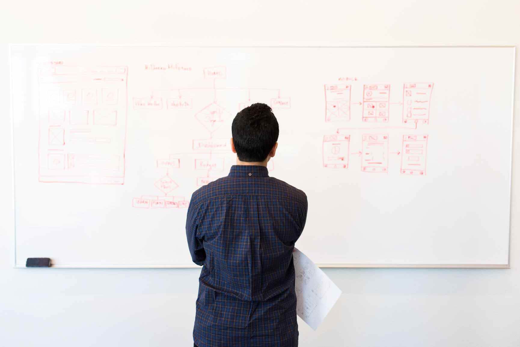 man planning